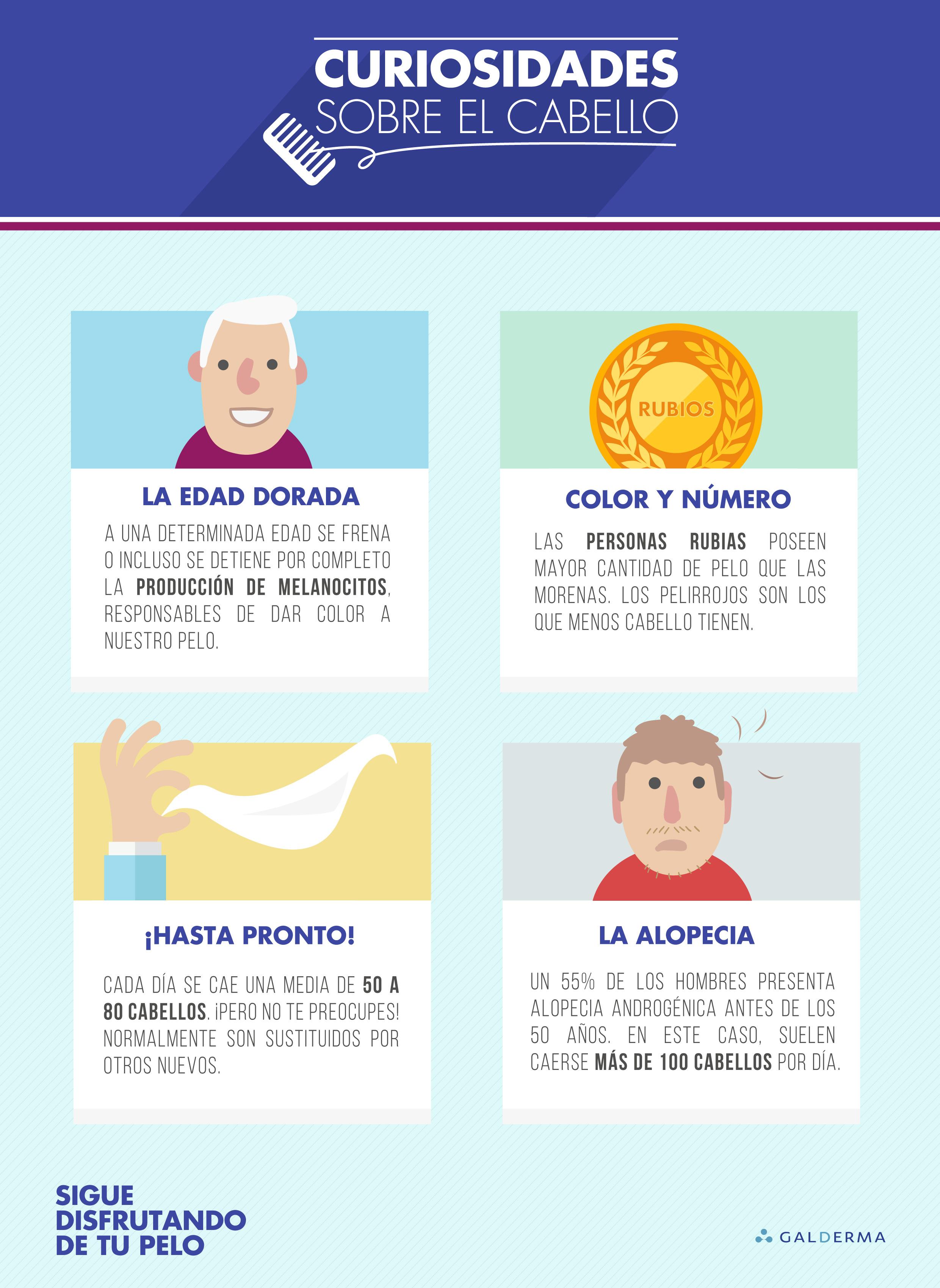 Infografía Lacovin Curiosidades sobre el cabello