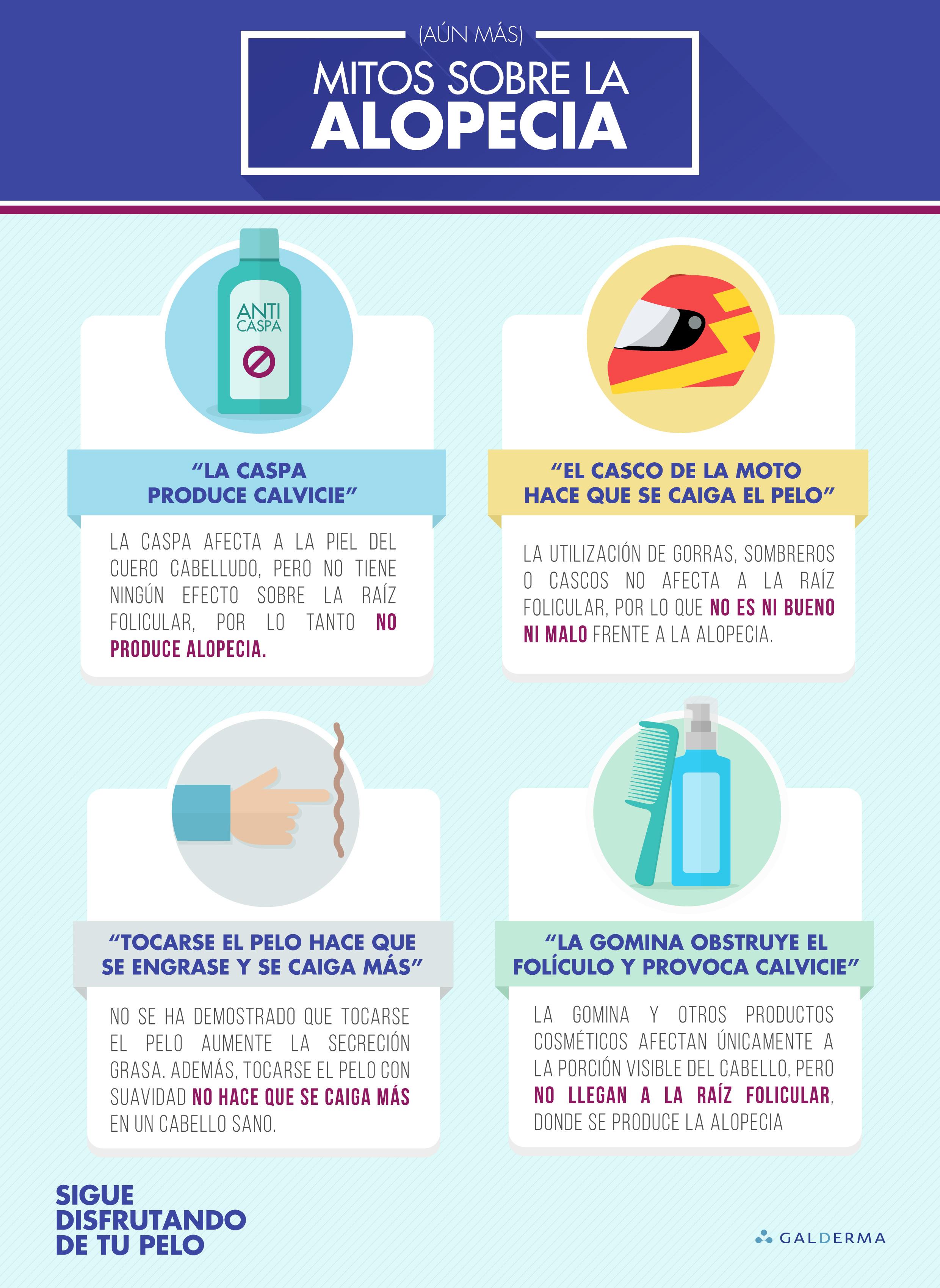 Infografía Lacovin Mitos sobre la Alopecia